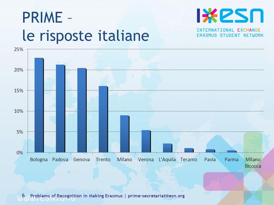 6 PRIME – le risposte italiane