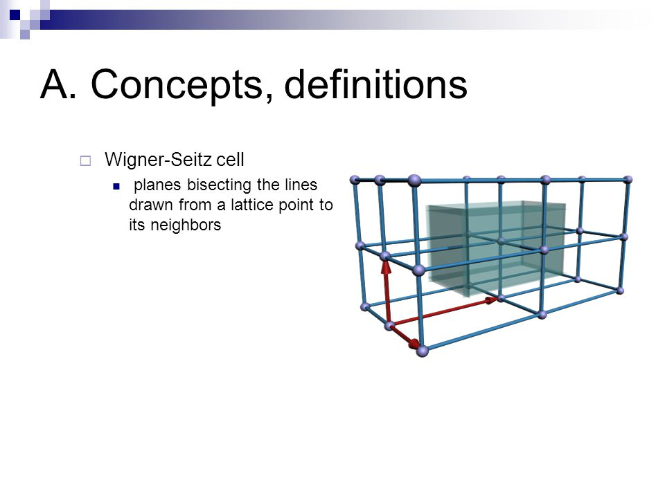 A. Concepts, definitions  Wigner-Seitz cell planes bisecting the lines drawn from a lattice point to its neighbors