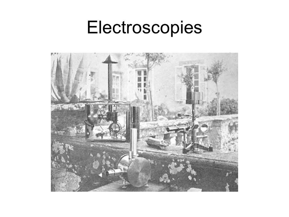 Electroscopies