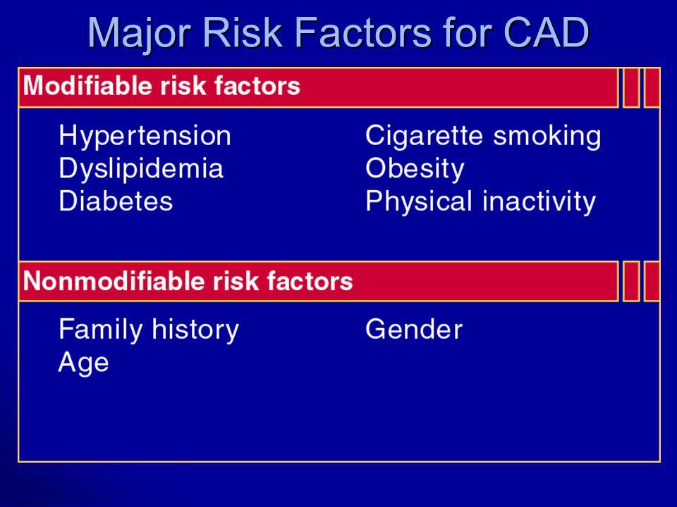 Major Risk Factors for CAD Grundy SM et al, Circulation, 1998; Grundy SM, Circulation, 1999.