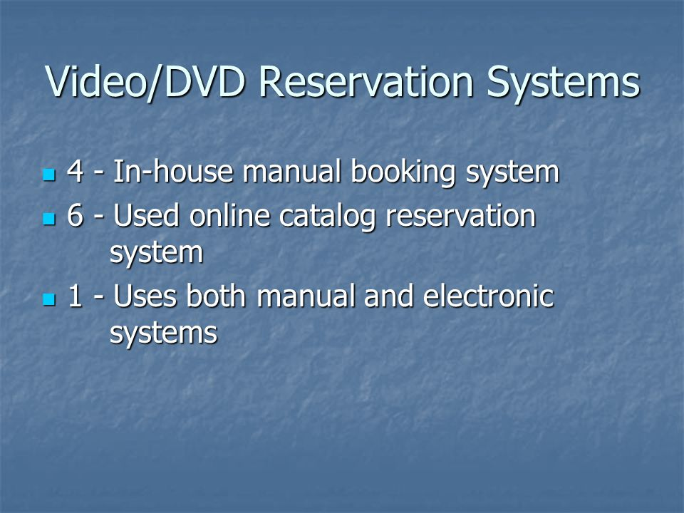 Video/DVD Reservation Systems 4 - In-house manual booking system 4 - In-house manual booking system 6 - Used online catalog reservation system 6 - Used online catalog reservation system 1 - Uses both manual and electronic systems 1 - Uses both manual and electronic systems