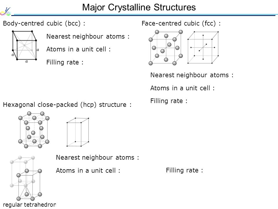 Major Crystalline Structures Body-centred cubic (bcc) : Face-centred cubic (fcc) : Hexagonal close-packed (hcp) structure : Nearest neighbour atoms : 12 Atoms in a unit cell : 4 Nearest neighbour atoms : 8 Atoms in a unit cell : 2 Filling rate : 68 % Filling rate : 74 % Nearest neighbour atoms : 12 Atoms in a unit cell : 6 regular tetrahedron