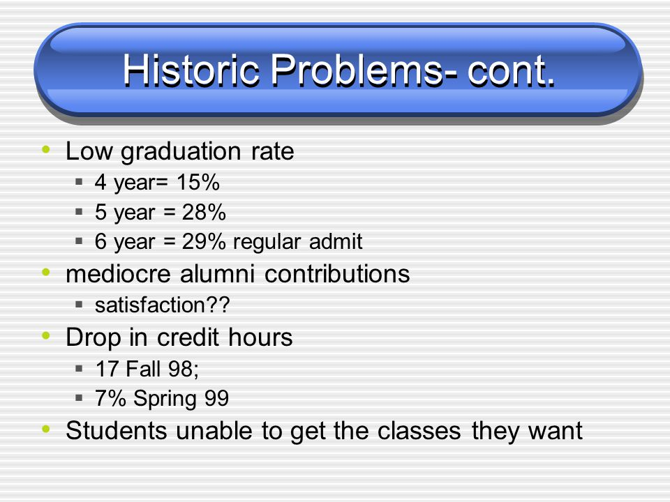 Historic Problems Prospective Students cannot Reach an Advisor Advisement procedures not uniform No Mailings after initial acceptance Students don't understand registration procedures Low Yield (45-50% for freshmen; 54% for transfers) Low retention (30 --> 24% loss after first year) Financial Aid No communication in central EM offices