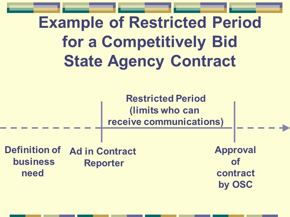 Example of Restricted Period for a Competitively Bid State Agency Contract Definition of business need Restricted Period (limits who can receive communications) Ad in Contract Reporter Approval of contract by OSC
