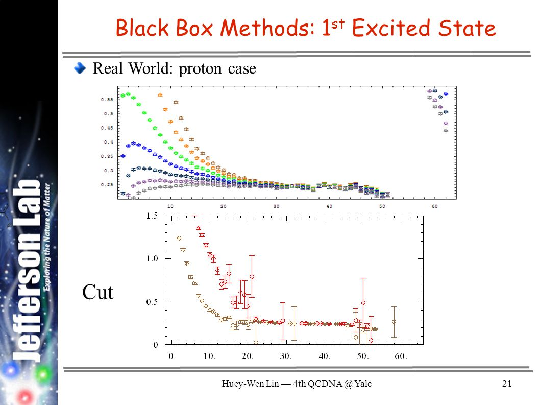 Huey-Wen Lin — 4th QCDNA @ Yale21 Black Box Methods: 1 st Excited State Real World: proton case Cut