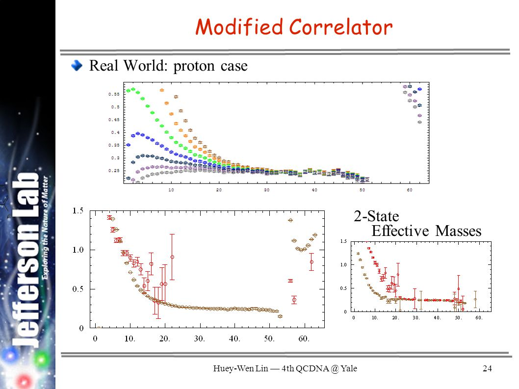 Huey-Wen Lin — 4th QCDNA @ Yale24 Modified Correlator Real World: proton case 2-State Effective Masses