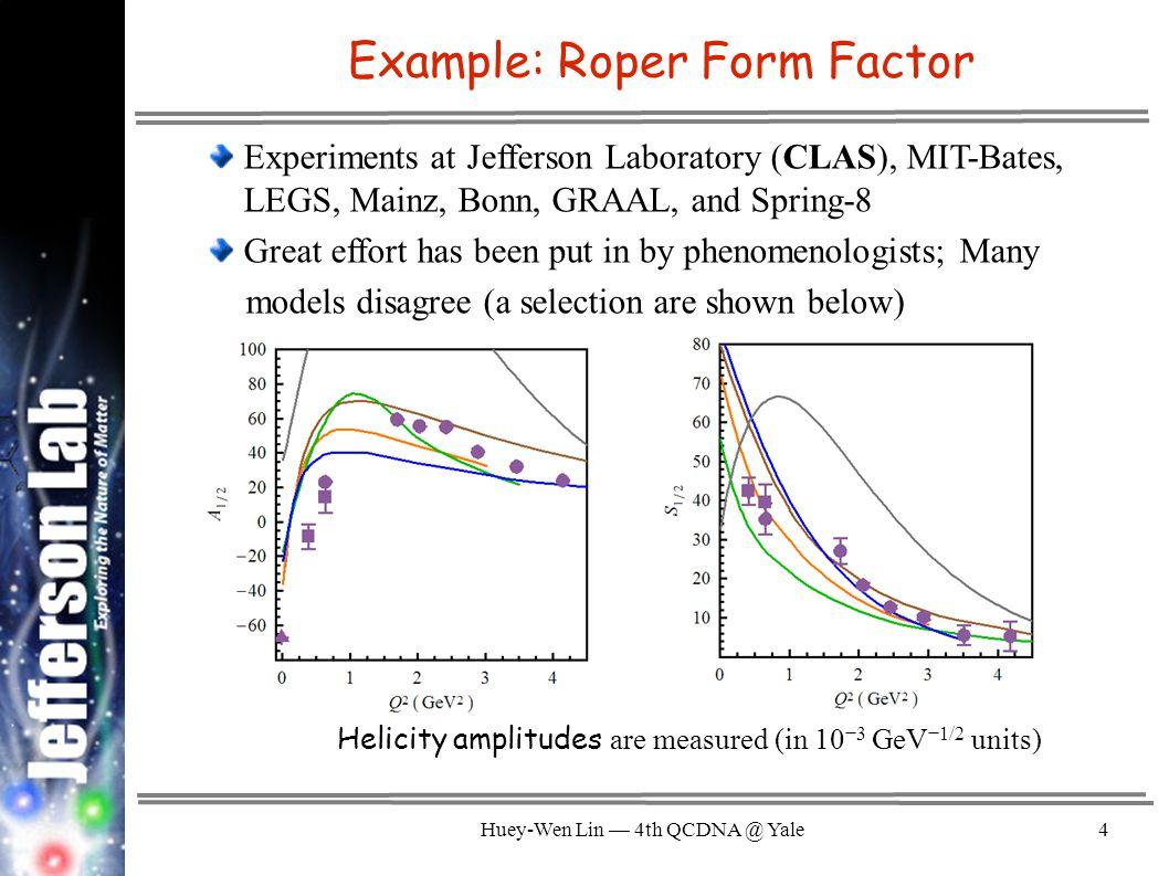 Huey-Wen Lin — 4th QCDNA @ Yale15 Black Box Methods: Effective Mass System dominated by ground state (K = 1) case, easy solution: α 1 = y n+1 /y n Thus, effective mass M eff = ln(y n+1 /y n )