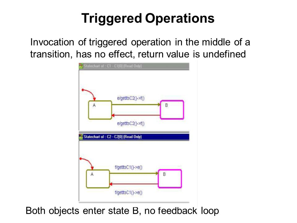 Triggered Operations Invocation of triggered operation in the middle of a transition, has no effect, return value is undefined Both objects enter stat