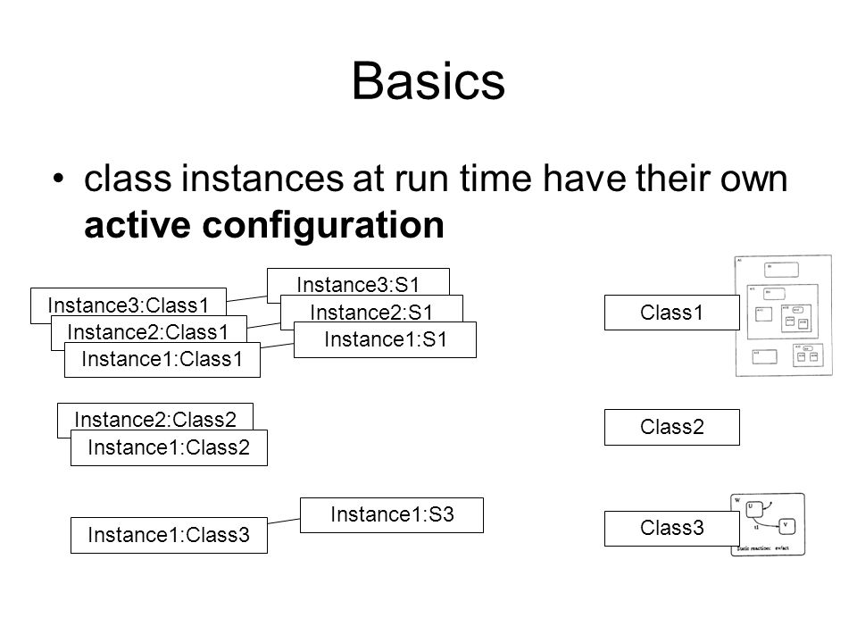 Basics class instances at run time have their own active configuration Instance3:Class1 Instance3:S1 Instance2:Class1 Instance1:Class1 Instance2:S1 In