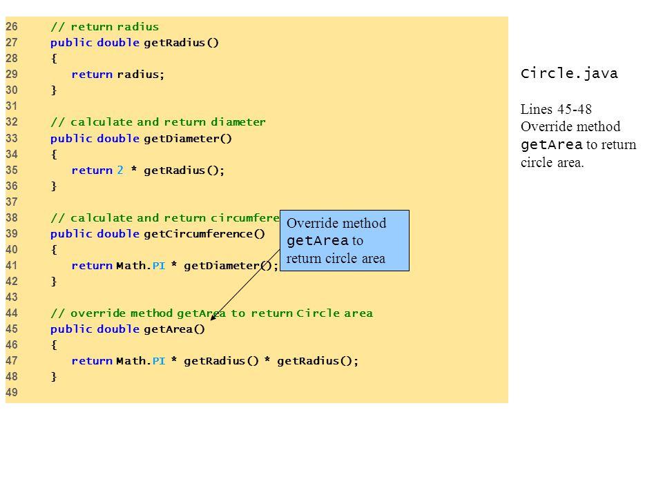 Circle.java Lines 45-48 Override method getArea to return circle area. 26 // return radius 27 public double getRadius() 28 { 29 return radius; 30 } 31