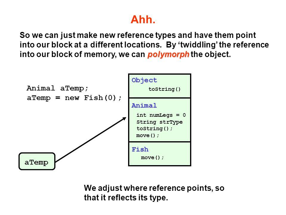 Ahh. Animal int numLegs = 0 String strType toString(); move(); Object toString() Fish move(); Animal aTemp; aTemp = new Fish(0); aTemp polymorph So we