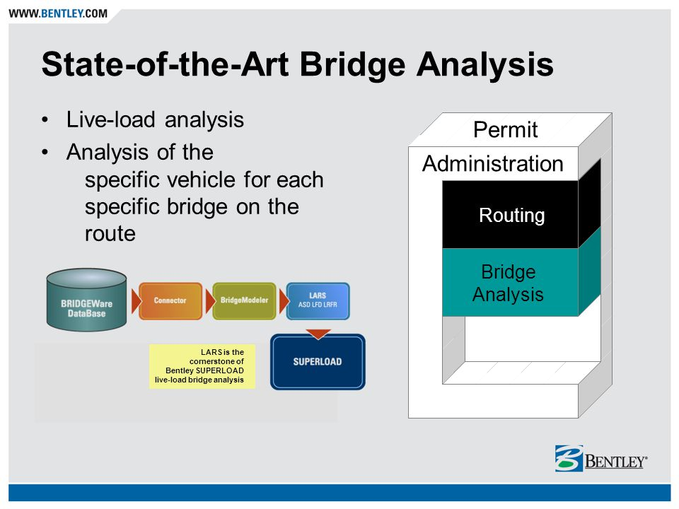 State-of-the-Art Bridge Analysis Bridge Analysis Routing Administration Permit Live-load analysis Analysis of the specific vehicle for each specific bridge on the route LARS is the cornerstone of Bentley SUPERLOAD live-load bridge analysis