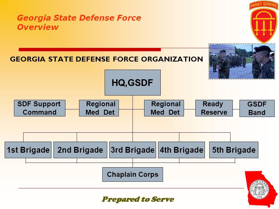 GEORGIA STATE DEFENSE FORCE ORGANIZATION  HQ,GSDF Regional Med Det Ready Reserve SDF Support Command 1st Brigade2nd Brigade3rd Brigad