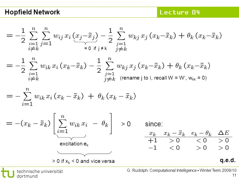 Lecture 04 G. Rudolph: Computational Intelligence ▪ Winter Term 2009/10 11 Hopfield Network = 0 if j ≠ k (rename j to i, recall W = W', w kk = 0) exci