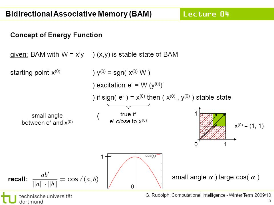Lecture 04 G. Rudolph: Computational Intelligence ▪ Winter Term 2009/10 5 Bidirectional Associative Memory (BAM) Concept of Energy Function given: BAM