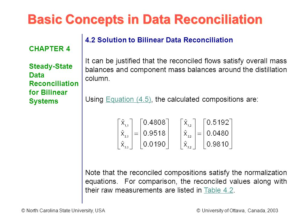 Basic Concepts in Data Reconciliation © North Carolina State University, USA © University of Ottawa, Canada, 2003 CHAPTER 4 Steady-State Data Reconciliation for Bilinear Systems 4.2 Solution to Bilinear Data Reconciliation It can be justified that the reconciled flows satisfy overall mass balances and component mass balances around the distillation column.
