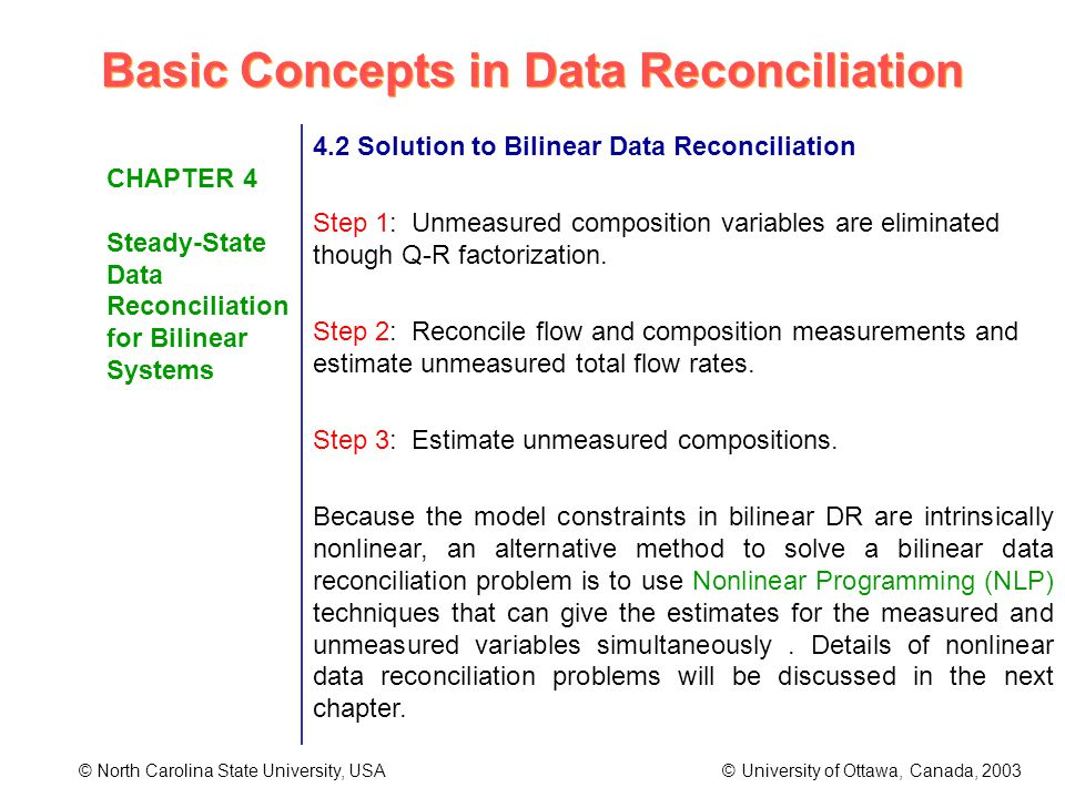 Basic Concepts in Data Reconciliation © North Carolina State University, USA © University of Ottawa, Canada, 2003 CHAPTER 4 Steady-State Data Reconciliation for Bilinear Systems 4.2 Solution to Bilinear Data Reconciliation Step 1: Unmeasured composition variables are eliminated though Q-R factorization.