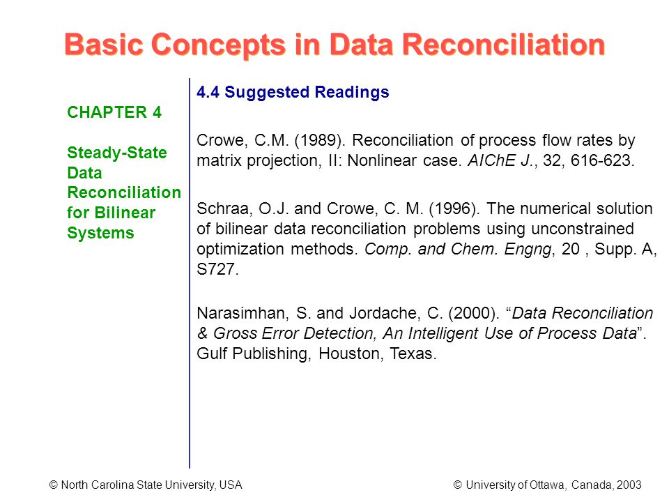 Basic Concepts in Data Reconciliation © North Carolina State University, USA © University of Ottawa, Canada, 2003 CHAPTER 4 Steady-State Data Reconciliation for Bilinear Systems 4.4 Suggested Readings Crowe, C.M.