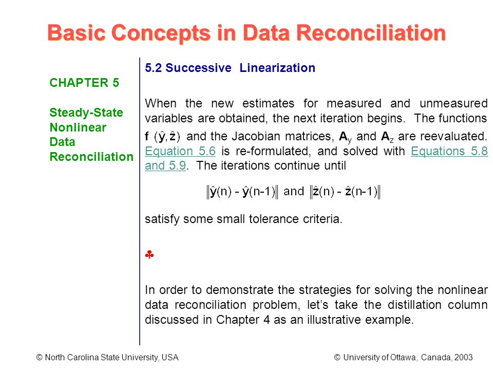 Basic Concepts in Data Reconciliation © North Carolina State University, USA © University of Ottawa, Canada, 2003 CHAPTER 5 Steady-State Nonlinear Data Reconciliation 5.2 Successive Linearization When the new estimates for measured and unmeasured variables are obtained, the next iteration begins.