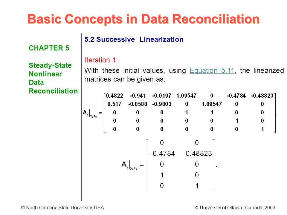 Basic Concepts in Data Reconciliation © North Carolina State University, USA © University of Ottawa, Canada, 2003 CHAPTER 5 Steady-State Nonlinear Data Reconciliation 5.2 Successive Linearization Iteration 1: With these initial values, using Equation 5.11, the linearized matrices can be given as: