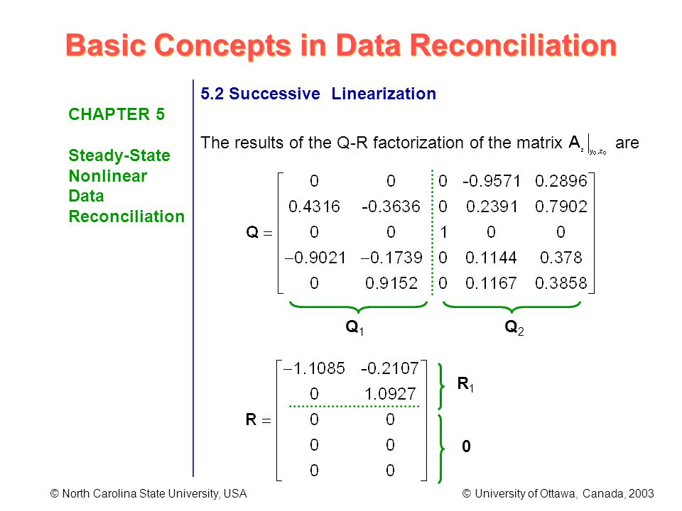 Basic Concepts in Data Reconciliation © North Carolina State University, USA © University of Ottawa, Canada, 2003 CHAPTER 5 Steady-State Nonlinear Data Reconciliation 5.2 Successive Linearization The results of the Q-R factorization of the matrix are Q1Q1 Q2Q2 R1R1 0