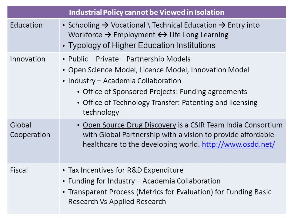 Industrial Policy cannot be Viewed in Isolation Education Schooling → Vocational \ Technical Education → Entry into Workforce → Employment ↔ Life Long