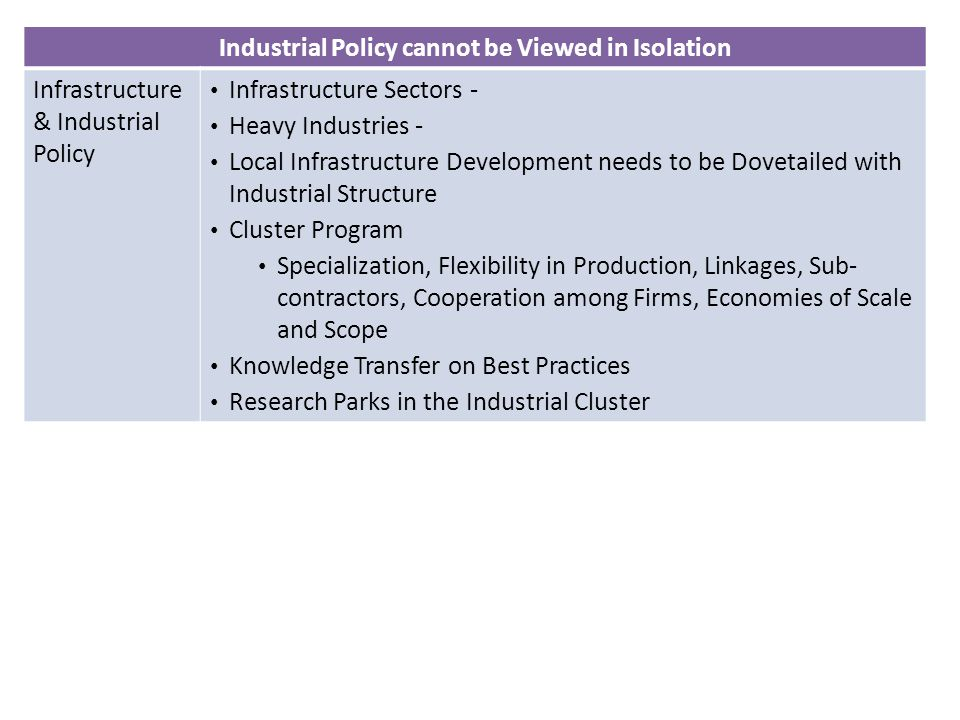 Industrial Policy cannot be Viewed in Isolation Infrastructure & Industrial Policy Infrastructure Sectors - Heavy Industries - Local Infrastructure De
