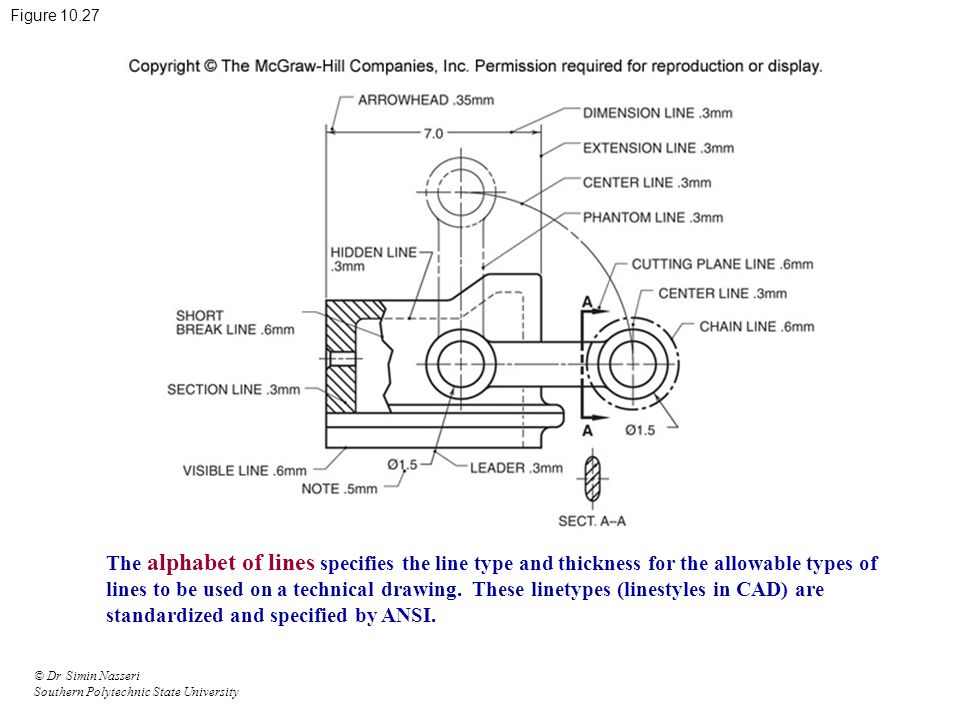 © Dr Simin Nasseri Southern Polytechnic State University Figure 10.27 The alphabet of lines specifies the line type and thickness for the allowable ty