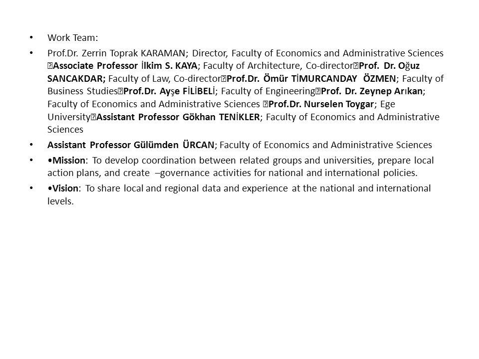 Work Team: Prof.Dr.
