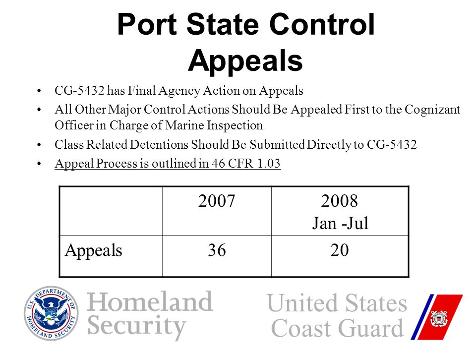 Port State Control Appeals CG-5432 has Final Agency Action on Appeals All Other Major Control Actions Should Be Appealed First to the Cognizant Officer in Charge of Marine Inspection Class Related Detentions Should Be Submitted Directly to CG-5432 Appeal Process is outlined in 46 CFR 1.03 20072008 Jan -Jul Appeals3620 United States Coast Guard