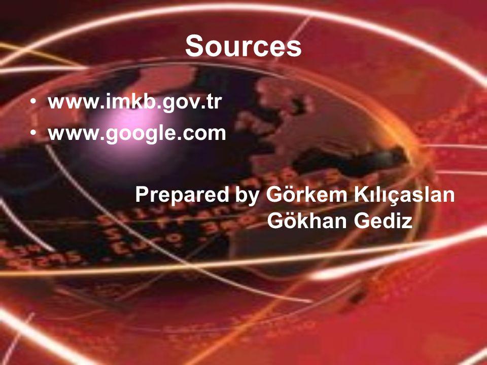 Sources www.imkb.gov.tr www.google.com Prepared by Görkem Kılıçaslan Gökhan Gediz
