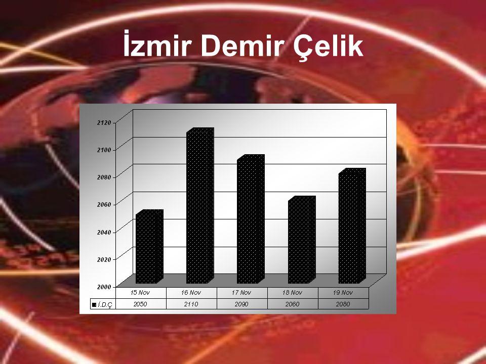 İzmir Demir Çelik