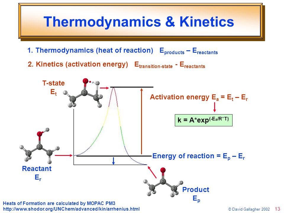 13 © David Gallagher 2002 Thermodynamics & Kinetics 1.
