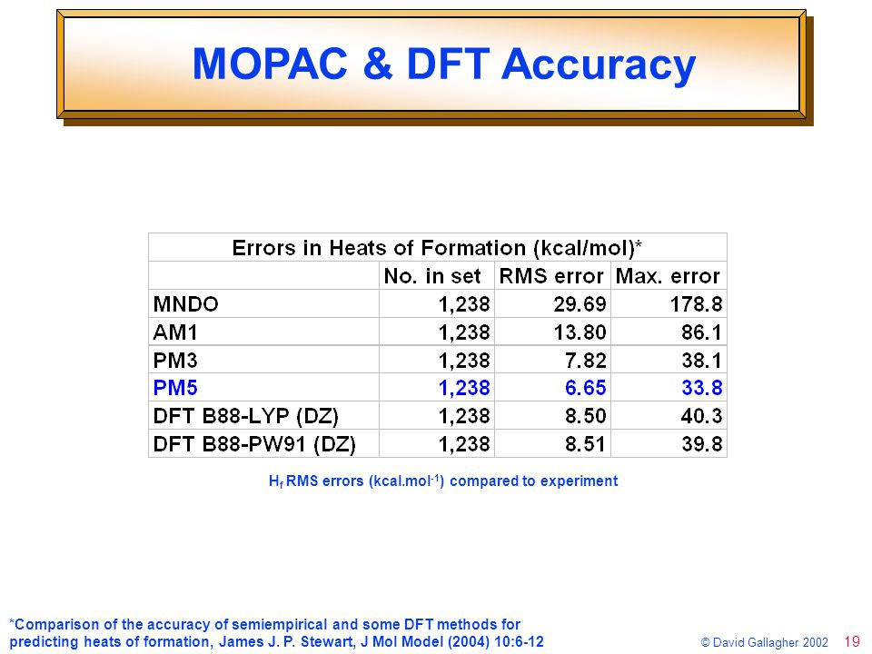 19 © David Gallagher 2002 H f RMS errors (kcal.mol -1 ) compared to experiment *Comparison of the accuracy of semiempirical and some DFT methods for predicting heats of formation, James J.