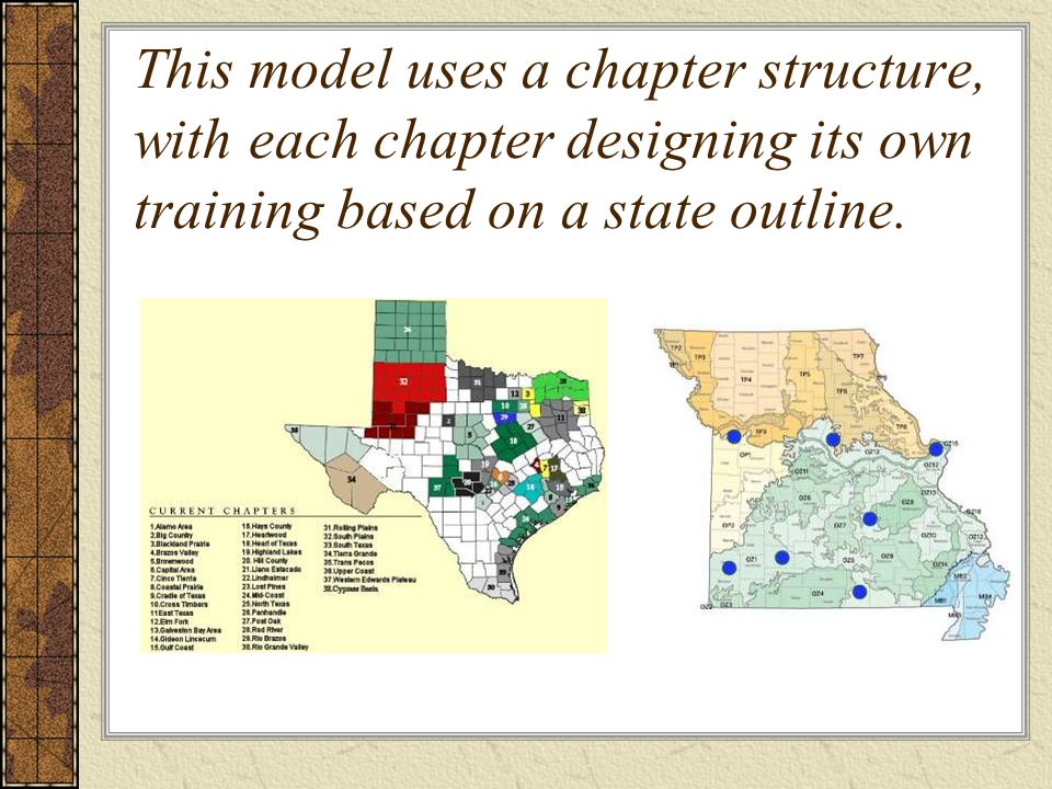 This model uses a chapter structure, with each chapter designing its own training based on a state outline.