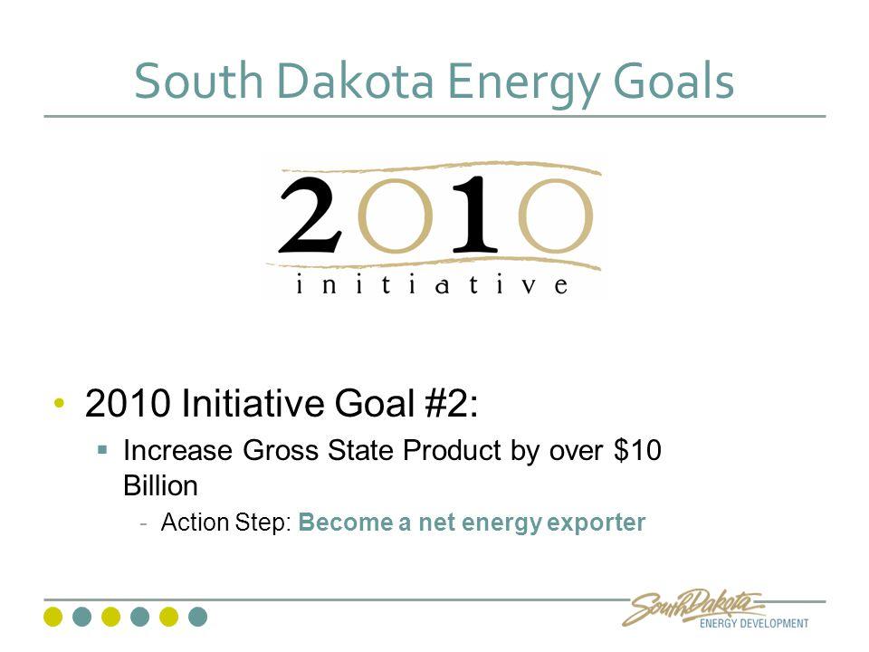 South Dakota Energy