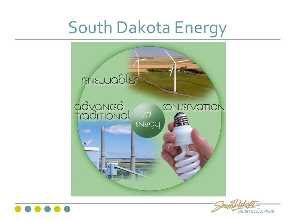 South Dakota Wind Energy Current installed capacity187.5 MW  Represents $250 million investment Under construction ($200 million) 102 MW Over 325% SD Wind Power growth in the past year  Going from 44-megawatts of installed nameplate capacity in early 2007 to currently having over 187.5-megawatts of installed nameplate capacity.