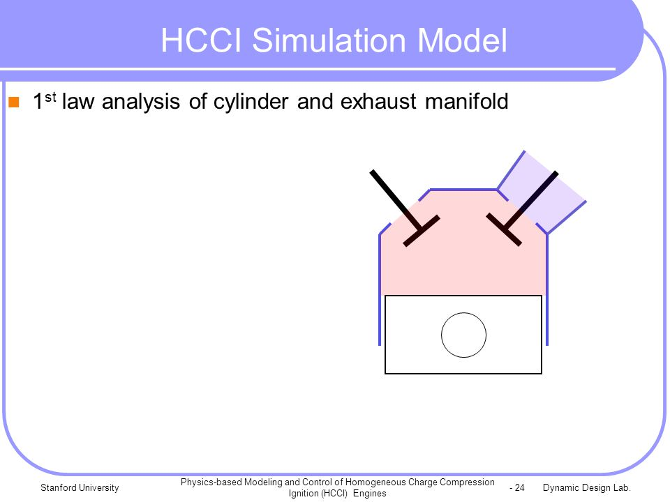 Dynamic Design Lab.Stanford University Physics-based Modeling and Control of Homogeneous Charge Compression Ignition (HCCI) Engines - 24 1 st law analysis of cylinder and exhaust manifold HCCI Simulation Model