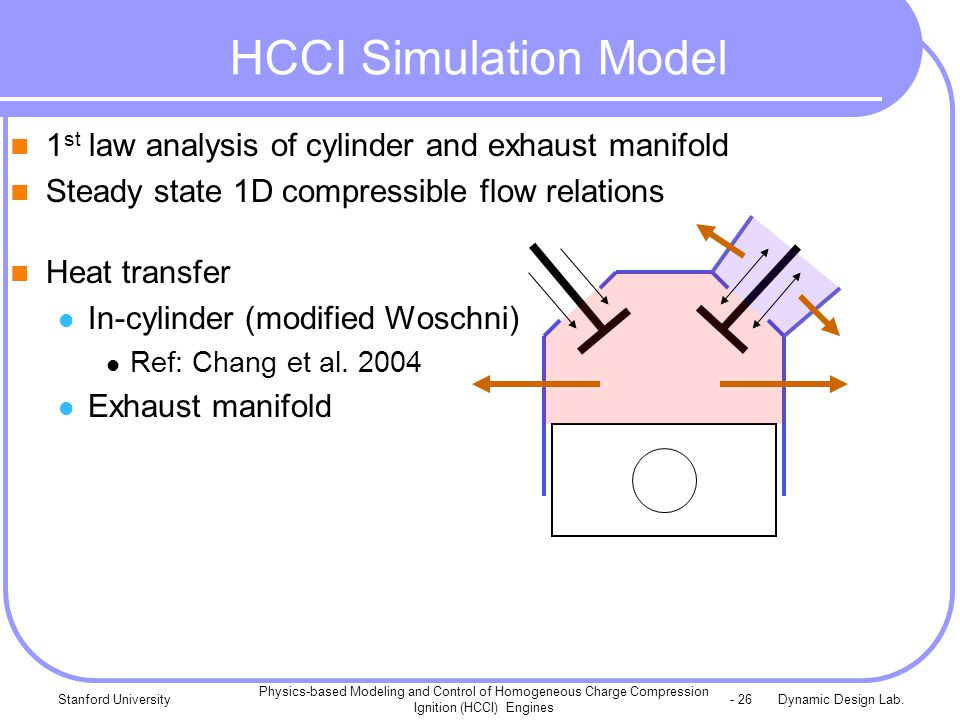 Dynamic Design Lab.Stanford University Physics-based Modeling and Control of Homogeneous Charge Compression Ignition (HCCI) Engines - 26 1 st law anal