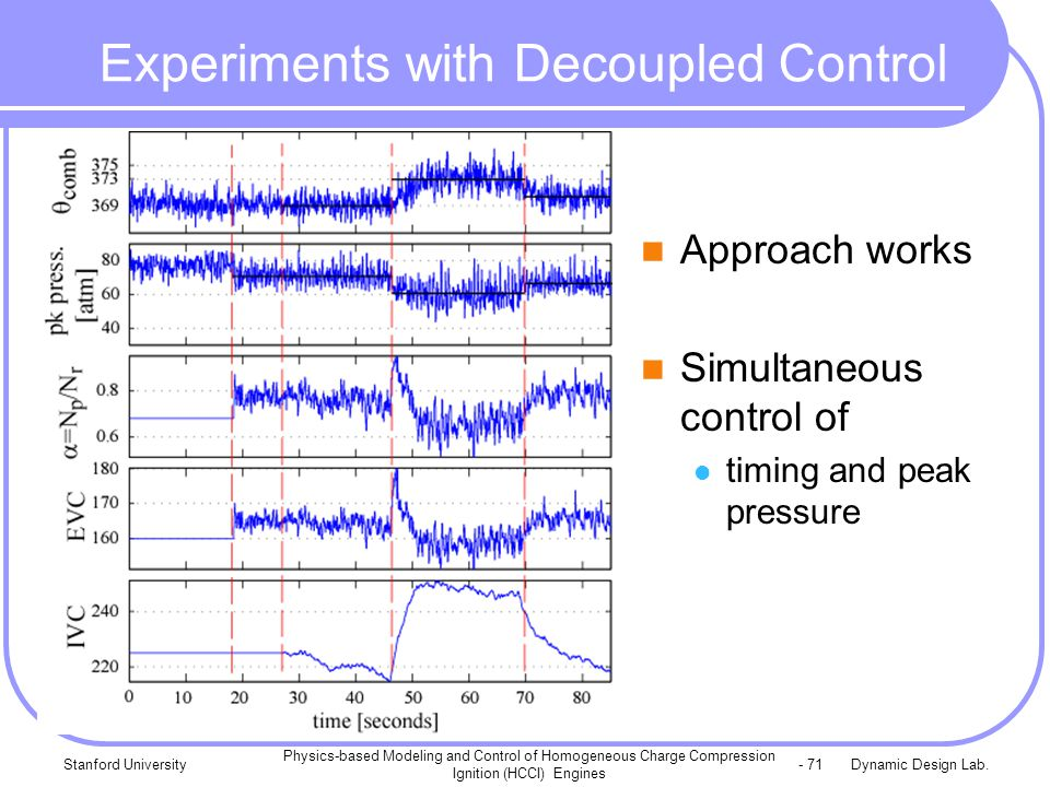 Dynamic Design Lab.Stanford University Physics-based Modeling and Control of Homogeneous Charge Compression Ignition (HCCI) Engines - 71 Approach works Simultaneous control of timing and peak pressure Experiments with Decoupled Control
