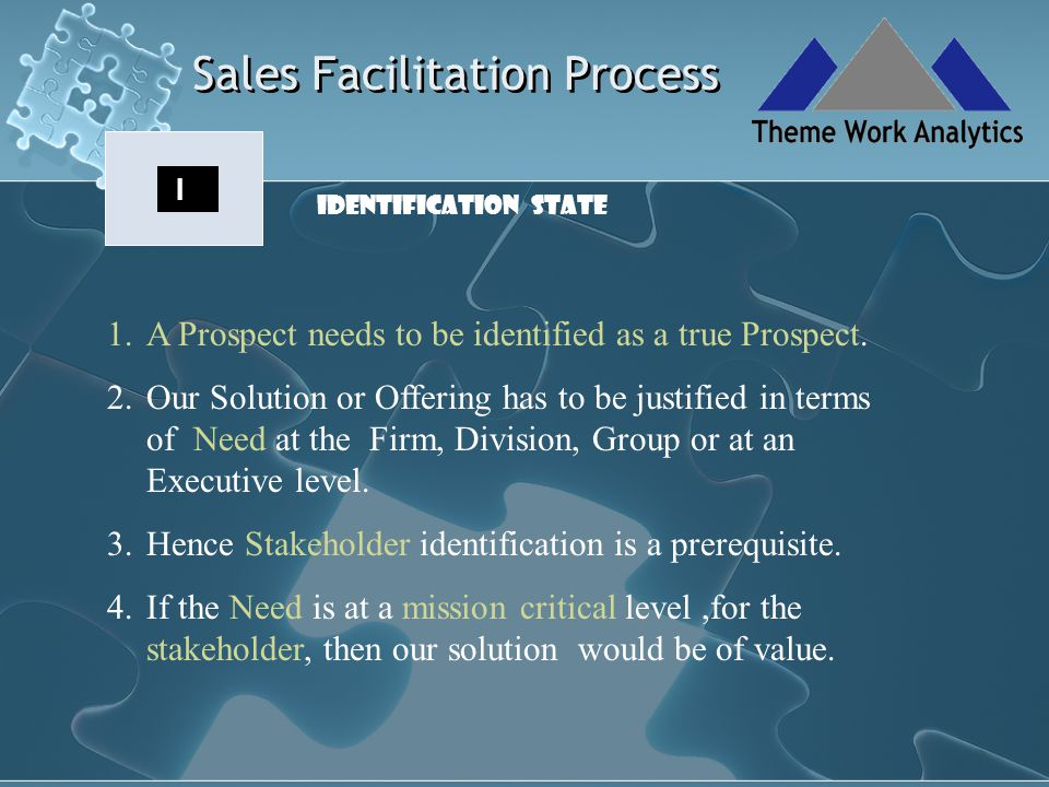 Sales Facilitation Process P Pursuit State : Propositioned Construct the value proposition Cost ; ROI ; stagewise benefits ; meeting stakeholder objectives ; win win solution for all.