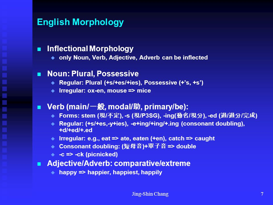 Jing-Shin Chang7 English Morphology Inflectional Morphology  only Noun, Verb, Adjective, Adverb can be inflected Noun: Plural, Possessive  Regular: Plural (+s/+es/+ies), Possessive (+'s, +s')  Irregular: ox-en, mouse => mice Verb (main/ 一般, modal/ 助, primary/be):  Forms: stem ( 現 / 不定 ), -s ( 現 /P3SG), -ing( 動名 / 現分 ), -ed ( 過 / 過分 / 完成 )  Regular: (+s/+es,-y+ies), -e+ing/+ing/+.ing (consonant doubling), +d/+ed/+.ed  Irregular: e.g., eat => ate, eaten (+en), catch => caught  Consonant doubling: ( 短母音 )+ 單子音 => double  -c => -ck (picnicked) Adjective/Adverb: comparative/extreme  happy => happier, happiest, happily