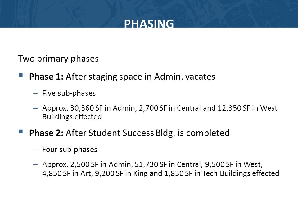 Two primary phases  Phase 1: After staging space in Admin.