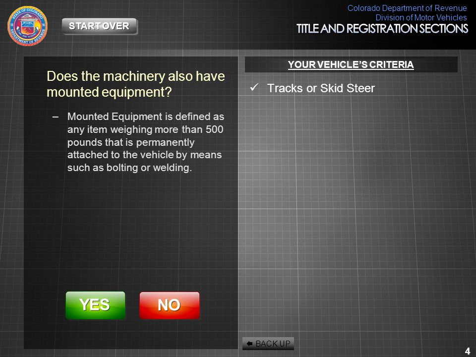 Colorado Department of Revenue Division of Motor Vehicles 4 Does the machinery also have mounted equipment? –Mounted Equipment is defined as any item