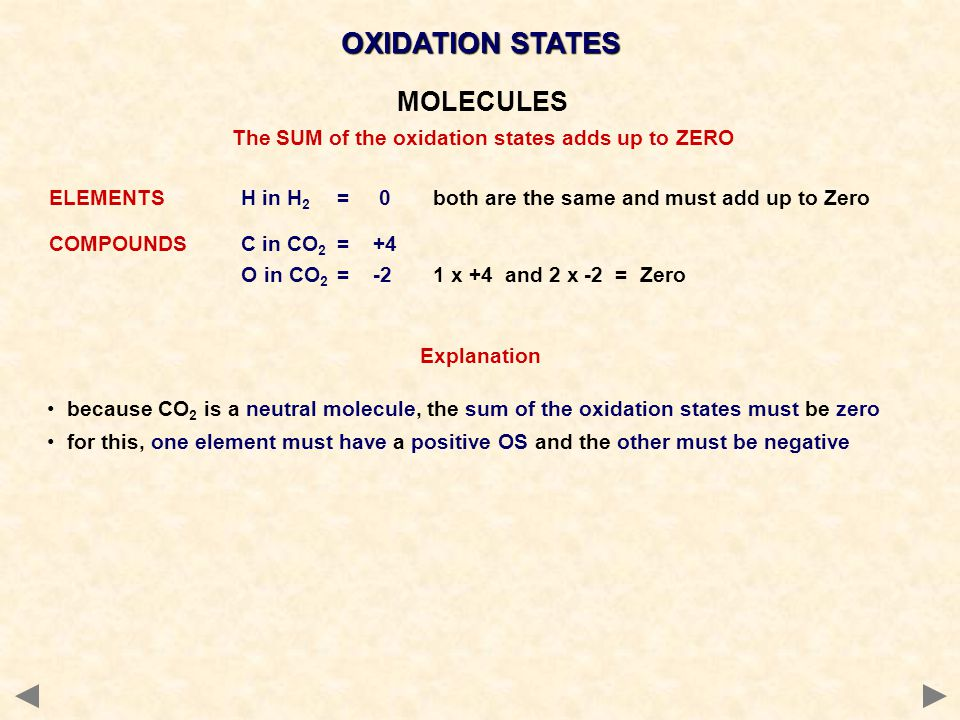 because CO 2 is a neutral molecule, the sum of the oxidation states must be zero for this, one element must have a positive OS and the other must be negative OXIDATION STATES Explanation MOLECULES The SUM of the oxidation states adds up to ZERO ELEMENTSH in H 2 = 0both are the same and must add up to Zero COMPOUNDSC in CO 2 = +4 O in CO 2 = -21 x +4 and 2 x -2 = Zero