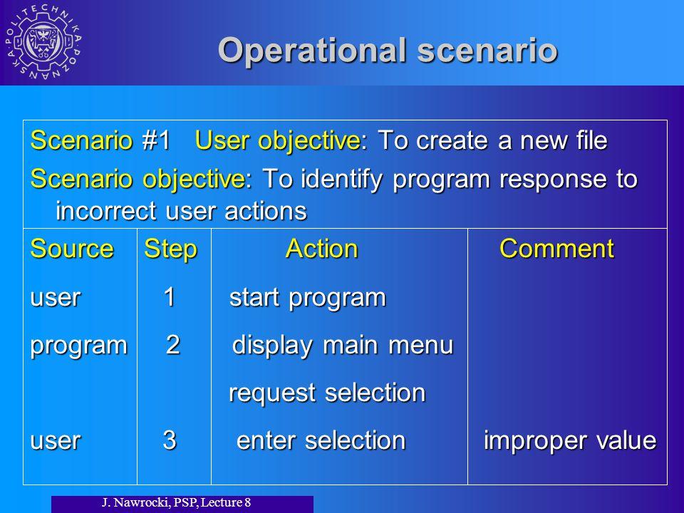 J. Nawrocki, PSP, Lecture 8 Operational scenario Scenario #1 User objective: To create a new file Scenario objective: To identify program response to