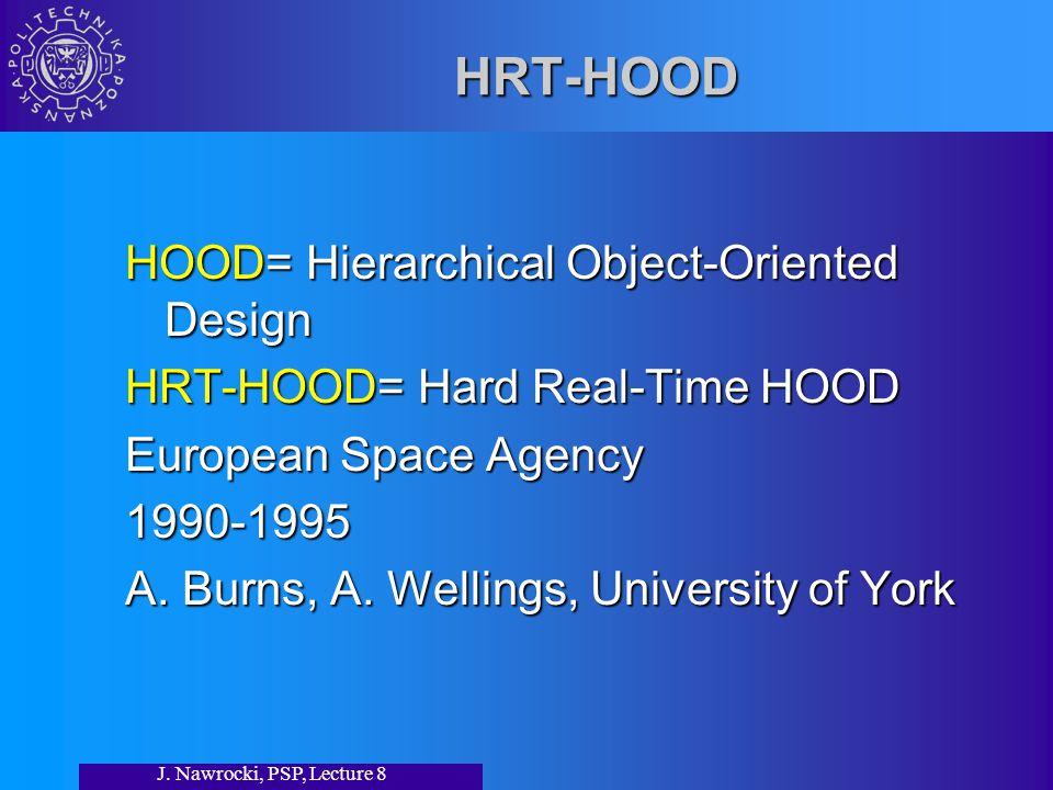 J. Nawrocki, PSP, Lecture 8 HRT-HOOD HOOD= Hierarchical Object-Oriented Design HRT-HOOD= Hard Real-Time HOOD European Space Agency 1990-1995 A. Burns,