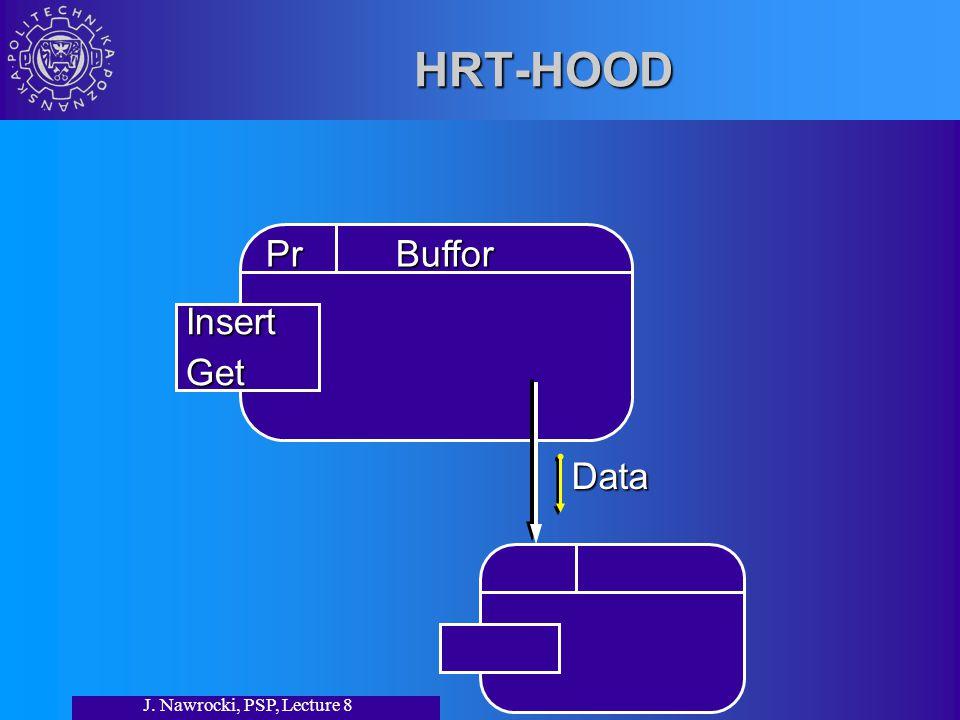 J. Nawrocki, PSP, Lecture 8 HRT-HOOD Pr Buffor InsertGet Data