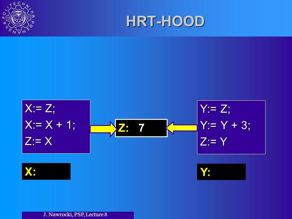 J. Nawrocki, PSP, Lecture 8 HRT-HOOD X:= Z; X:= X + 1; Z:= X Y:= Z; Y:= Y + 3; Z:= Y X: Y: Z: 7