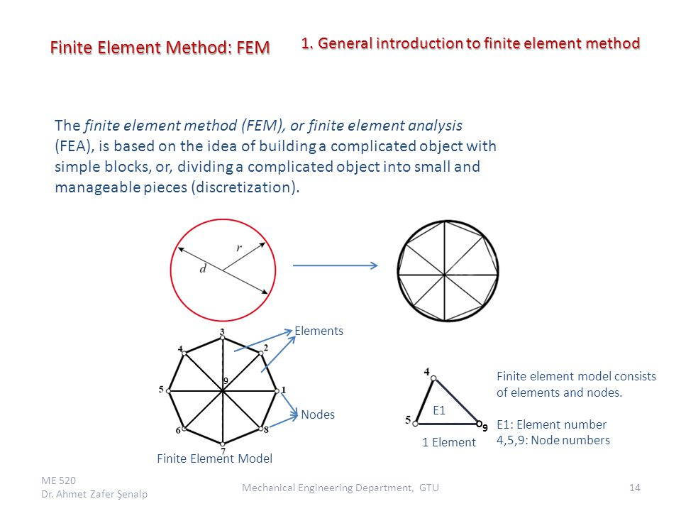 9 The finite element method (FEM), or finite element analysis (FEA), is based on the idea of building a complicated object with simple blocks, or, div